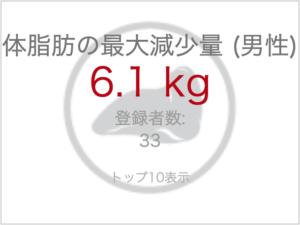 男性の脂肪の最大限少量